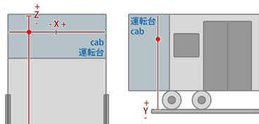 illustration_cab_coordinates