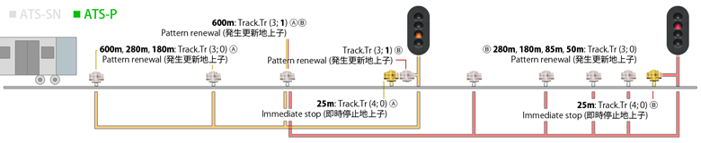 illustration_transponder_setup_atsp_overlap