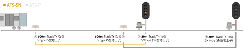 illustration_transponder_setup_atssn_overlap
